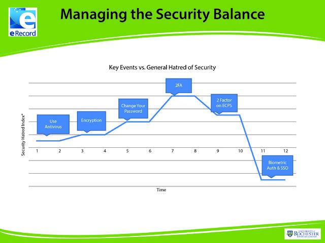 IA 13547 Security Slide Recreate.jpg