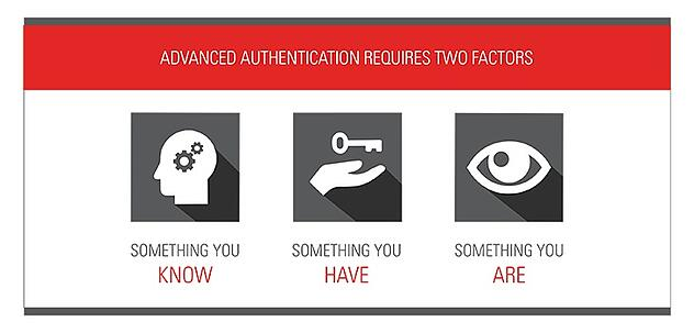 advanced-authentication-methods.jpg