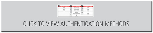 Click to View Authentication Methods