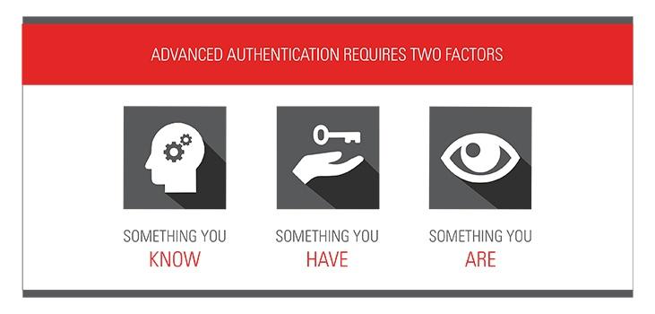 Advanced Authentication Requires Two Factors