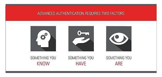 Advanced Authentication Requires Two Factors